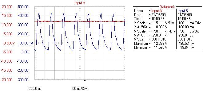 Fuel Pump Wave Forms
